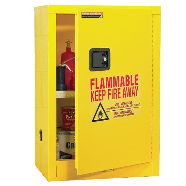 Flammable Liquids Compact Safety Cabinet 23x18x36-3/8 Self-Close Door Yellow 12